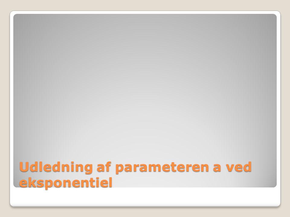 Udledning af parameteren a ved eksponentiel