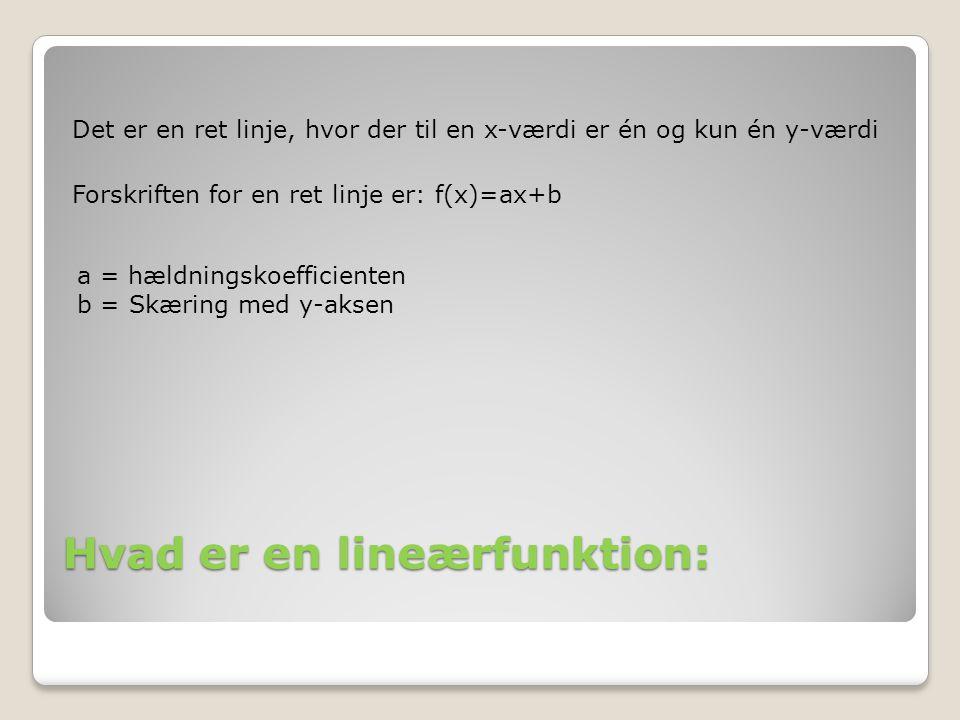 Hvad er en lineærfunktion: