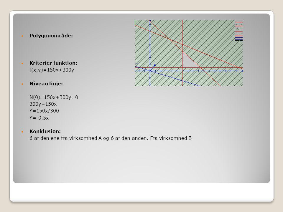 Polygonområde: Kriterier funktion: f(x,y)=150x+300y. Niveau linje: N(0)=150x+300y=0. 300y=150x.