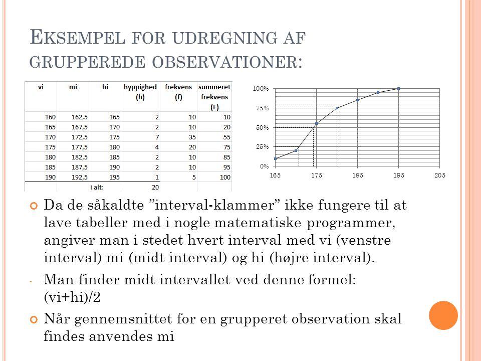 Eksempel for udregning af grupperede observationer: