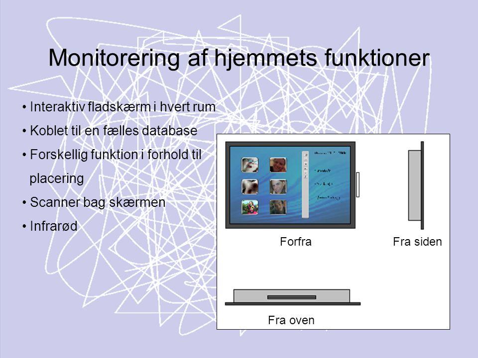 Monitorering af hjemmets funktioner