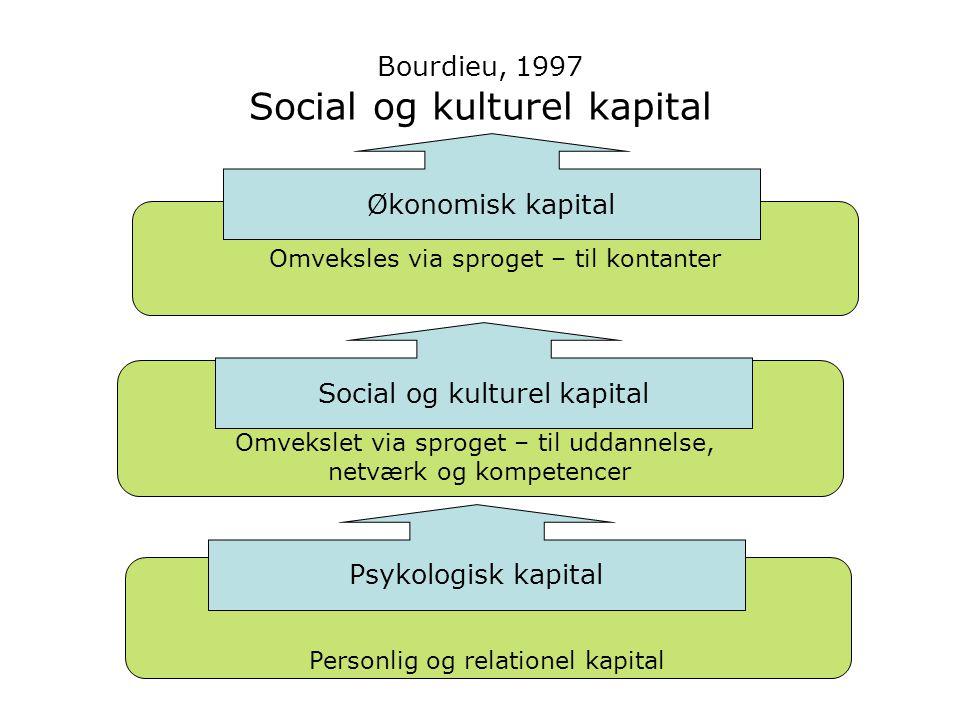 Bourdieu, 1997 Social og kulturel kapital