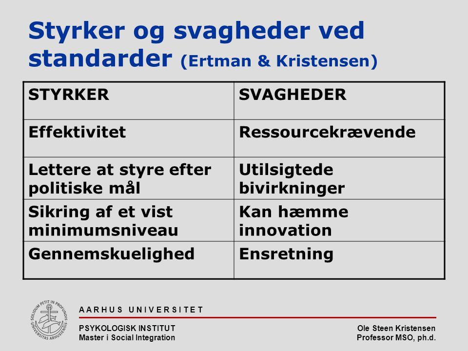 Styrker og svagheder ved standarder (Ertman & Kristensen)
