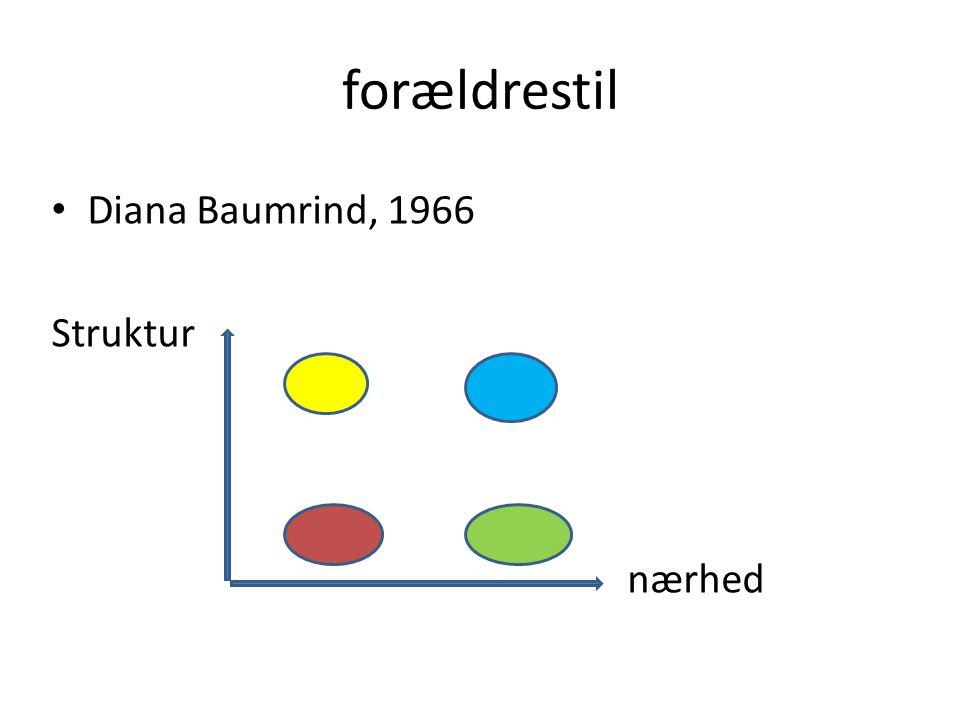 forældrestil Diana Baumrind, 1966 Struktur nærhed