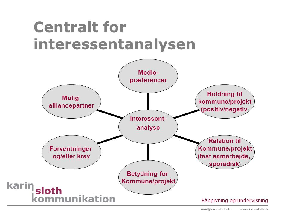 Centralt for interessentanalysen