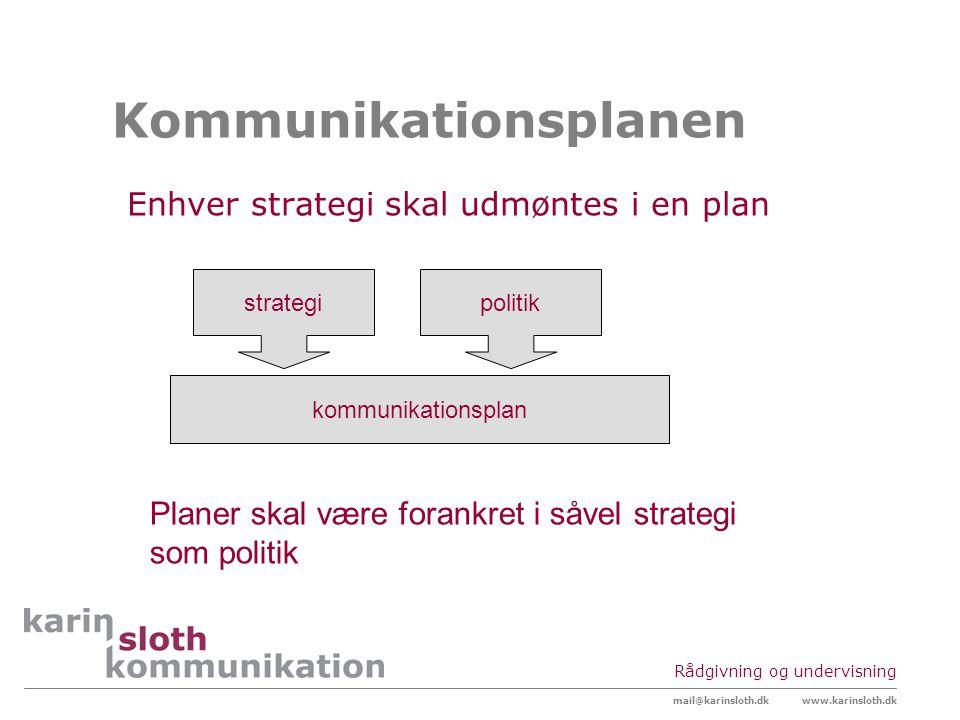 Kommunikationsplanen