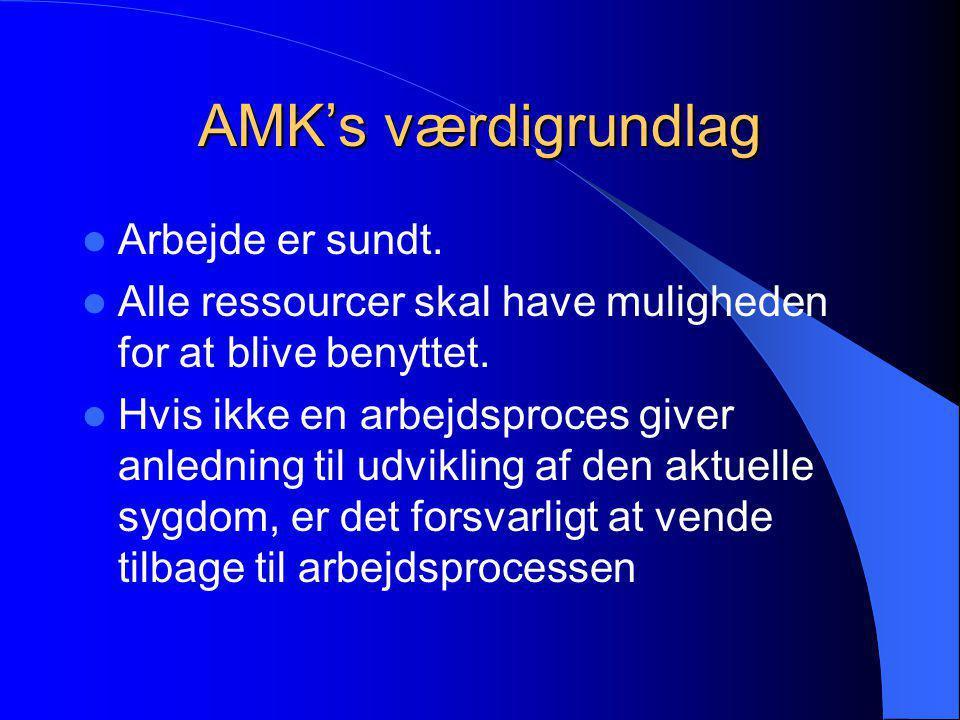 AMK's værdigrundlag Arbejde er sundt.