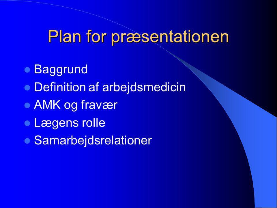 Plan for præsentationen