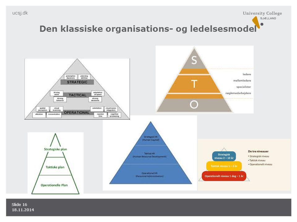 Den klassiske organisations- og ledelsesmodel