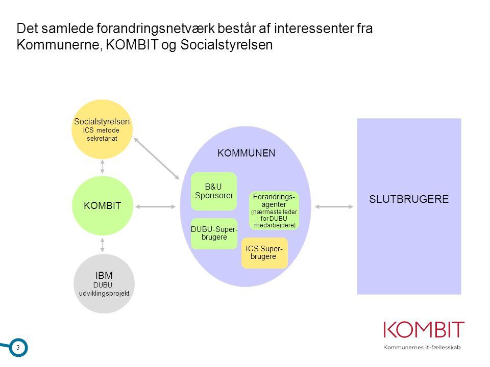 Det samlede forandringsnetværk består af interessenter fra Kommunerne, KOMBIT og Socialstyrelsen