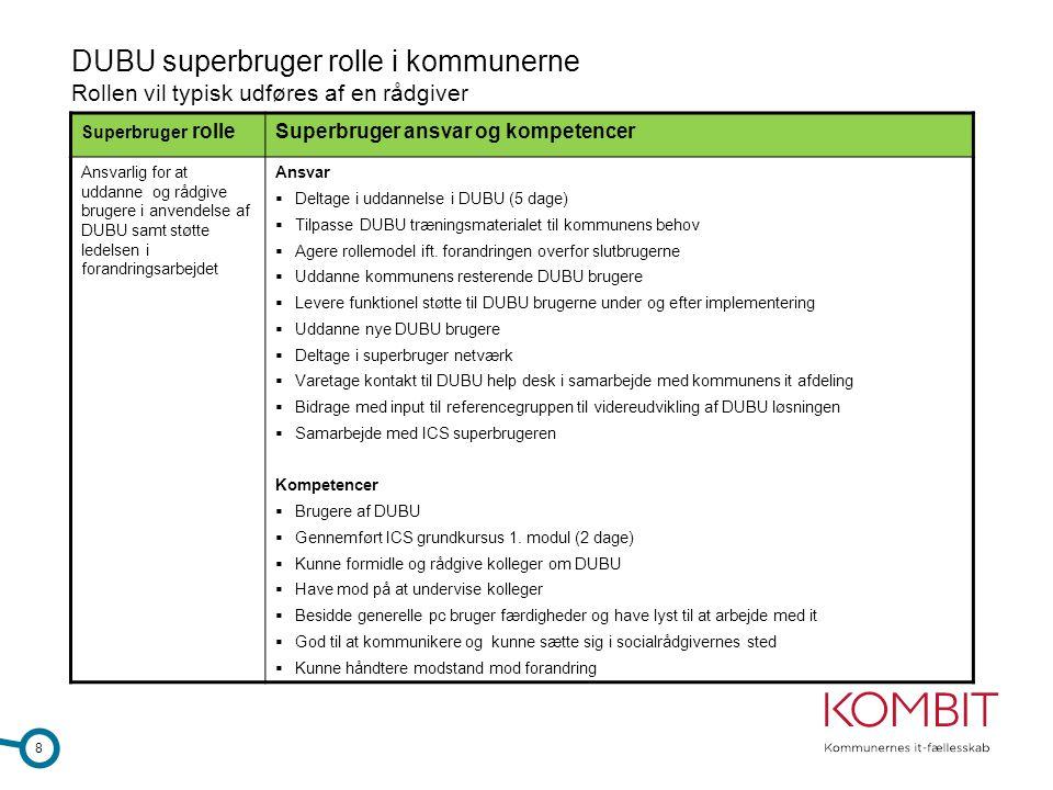 DUBU superbruger rolle i kommunerne Rollen vil typisk udføres af en rådgiver
