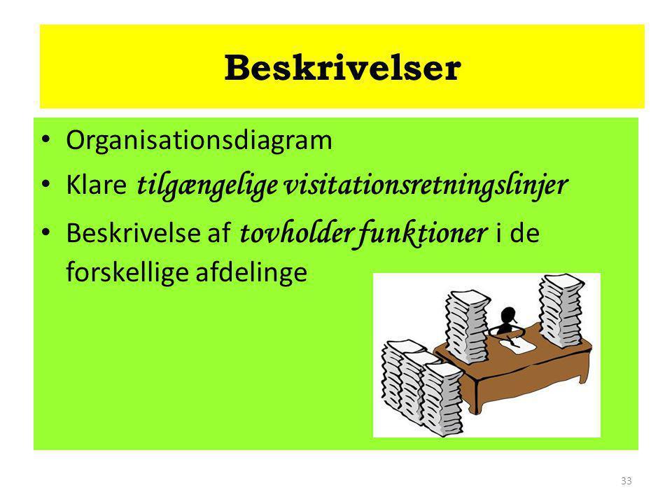 Beskrivelser Organisationsdiagram