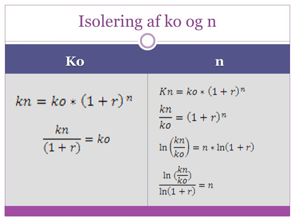 Isolering af ko og n Ko n Ko = Man dividerer med (1+r)n på hver side.
