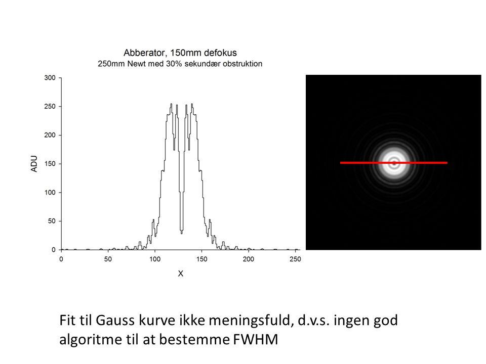 Fit til Gauss kurve ikke meningsfuld, d. v. s
