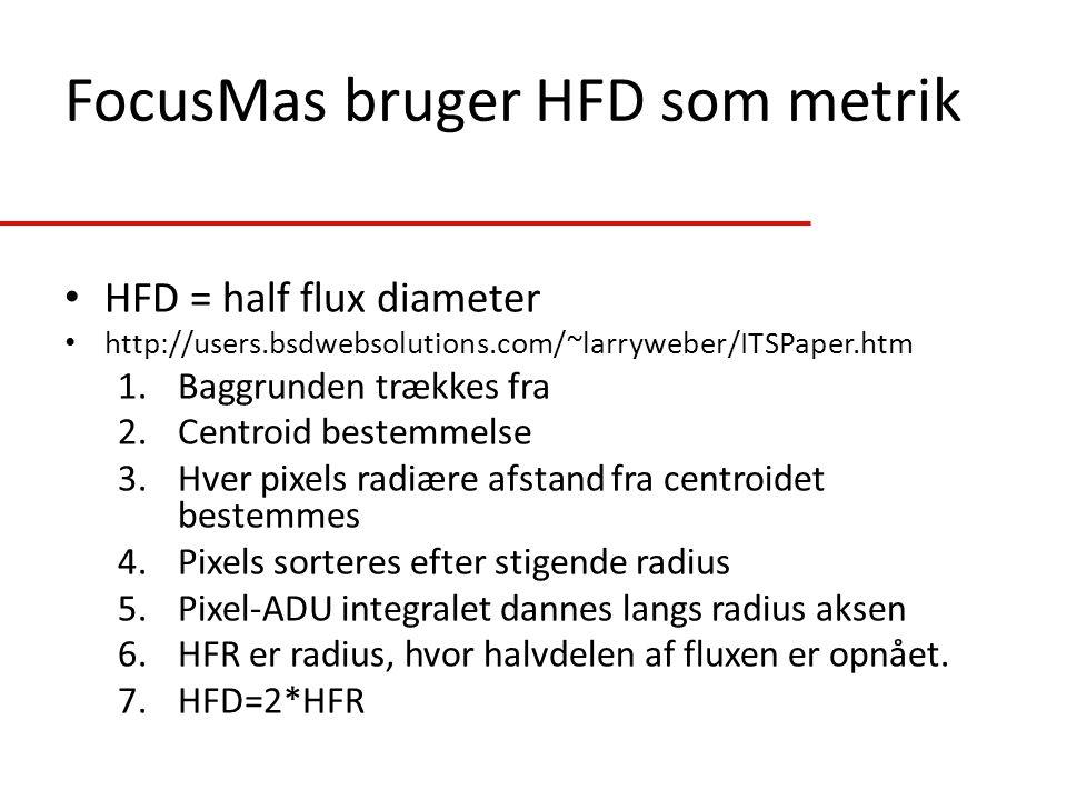 FocusMas bruger HFD som metrik