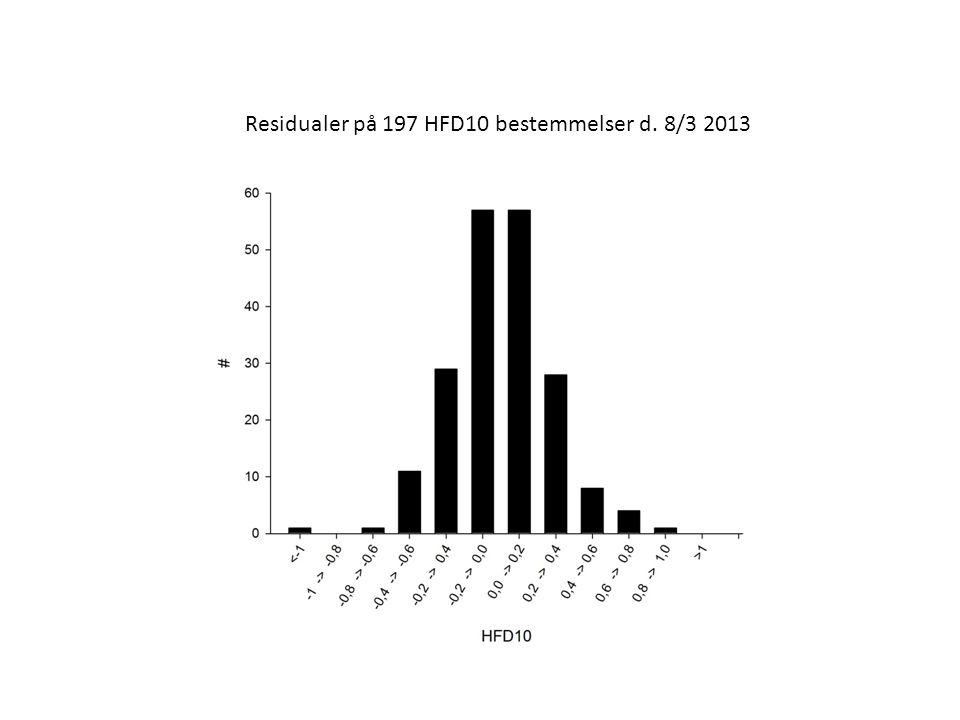 Residualer på 197 HFD10 bestemmelser d. 8/3 2013