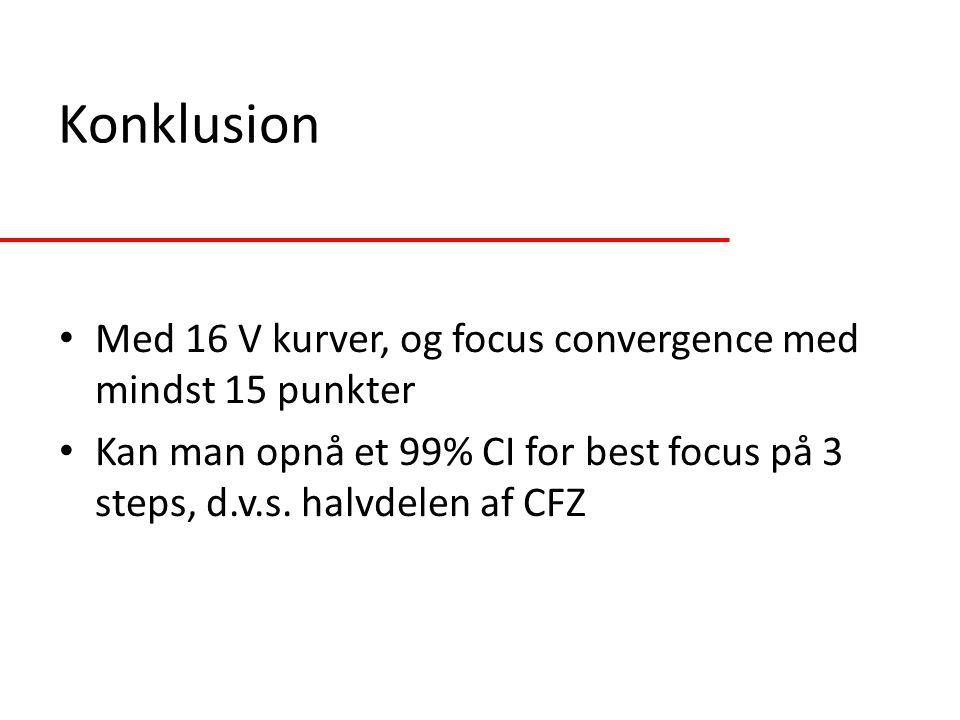 Konklusion Med 16 V kurver, og focus convergence med mindst 15 punkter
