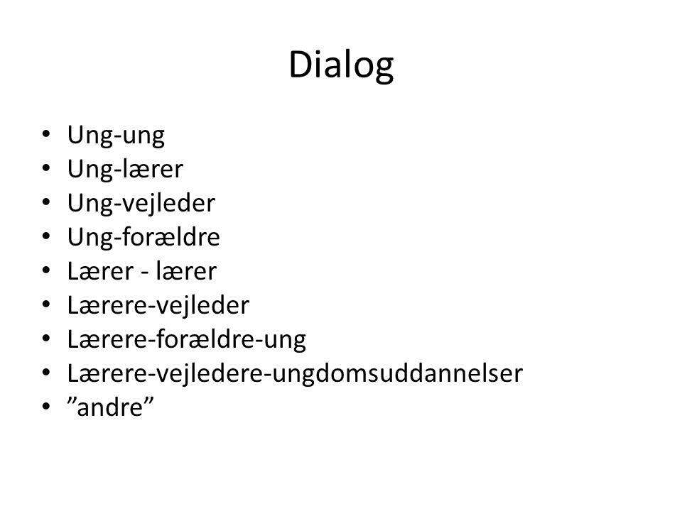 Dialog Ung-ung Ung-lærer Ung-vejleder Ung-forældre Lærer - lærer