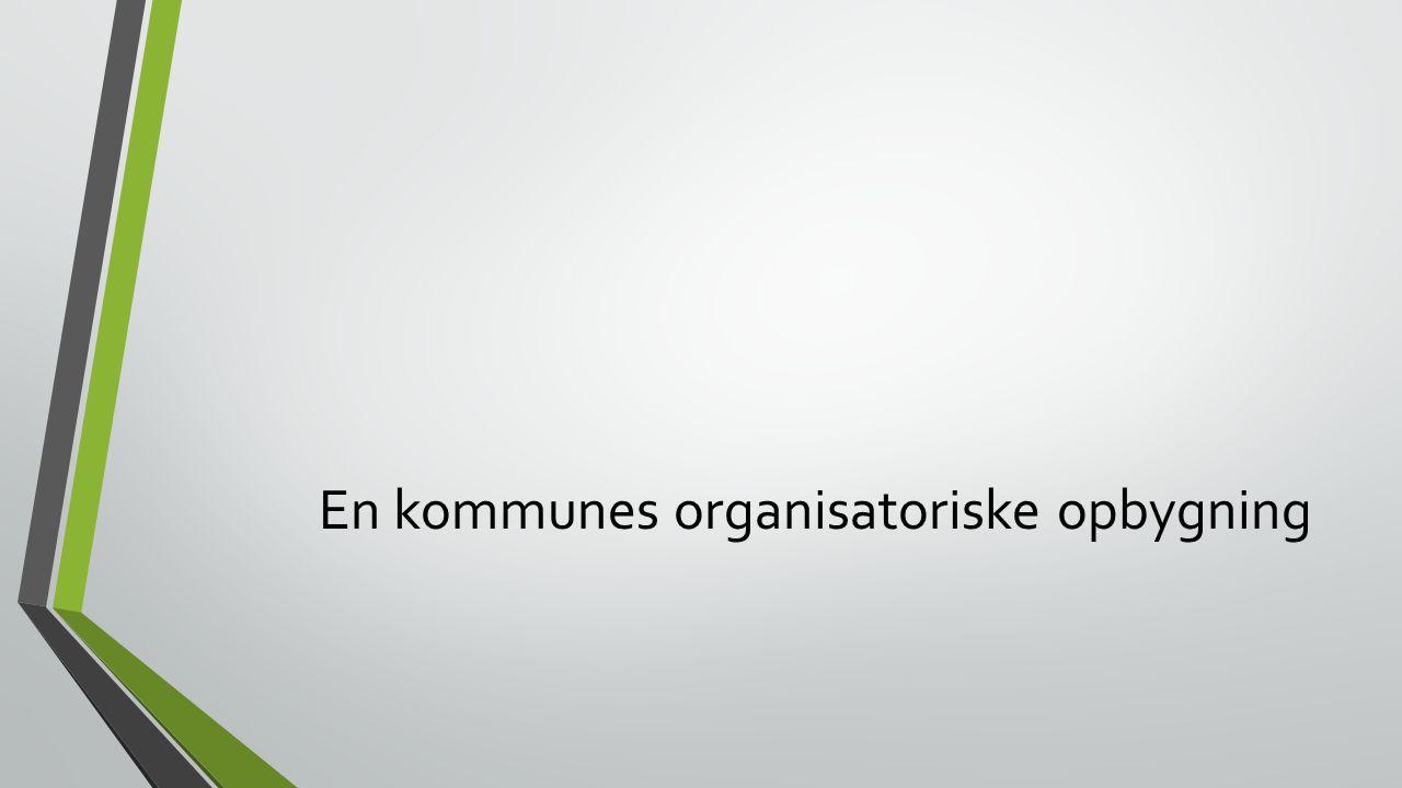En kommunes organisatoriske opbygning
