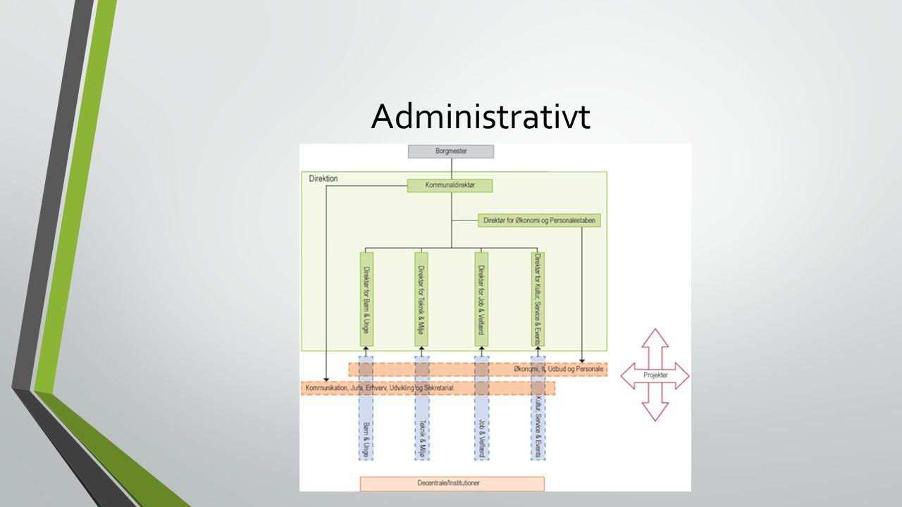 Administrativt