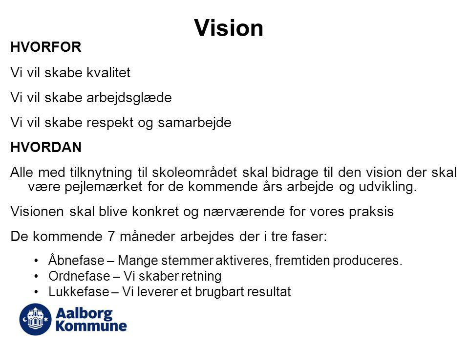 Vision HVORFOR Vi vil skabe kvalitet Vi vil skabe arbejdsglæde