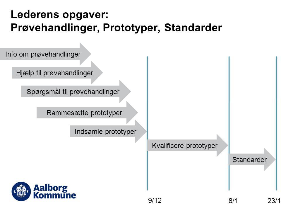 Lederens opgaver: Prøvehandlinger, Prototyper, Standarder