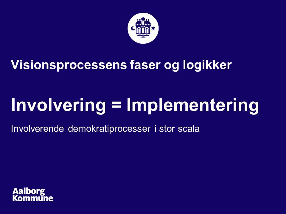 Visionsprocessens faser og logikker Involvering = Implementering