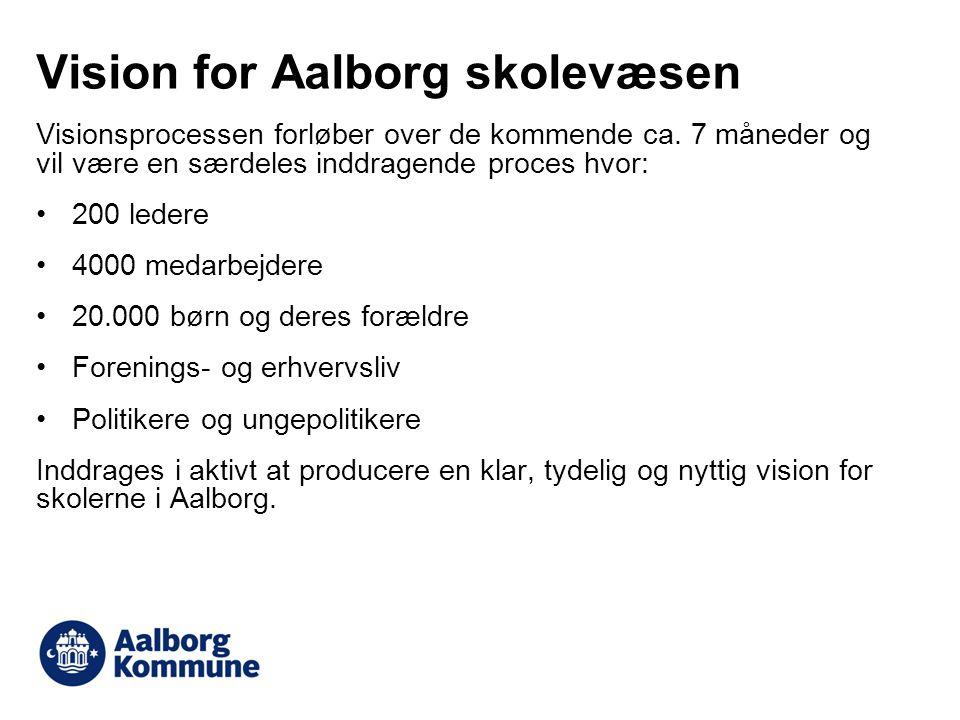 Vision for Aalborg skolevæsen