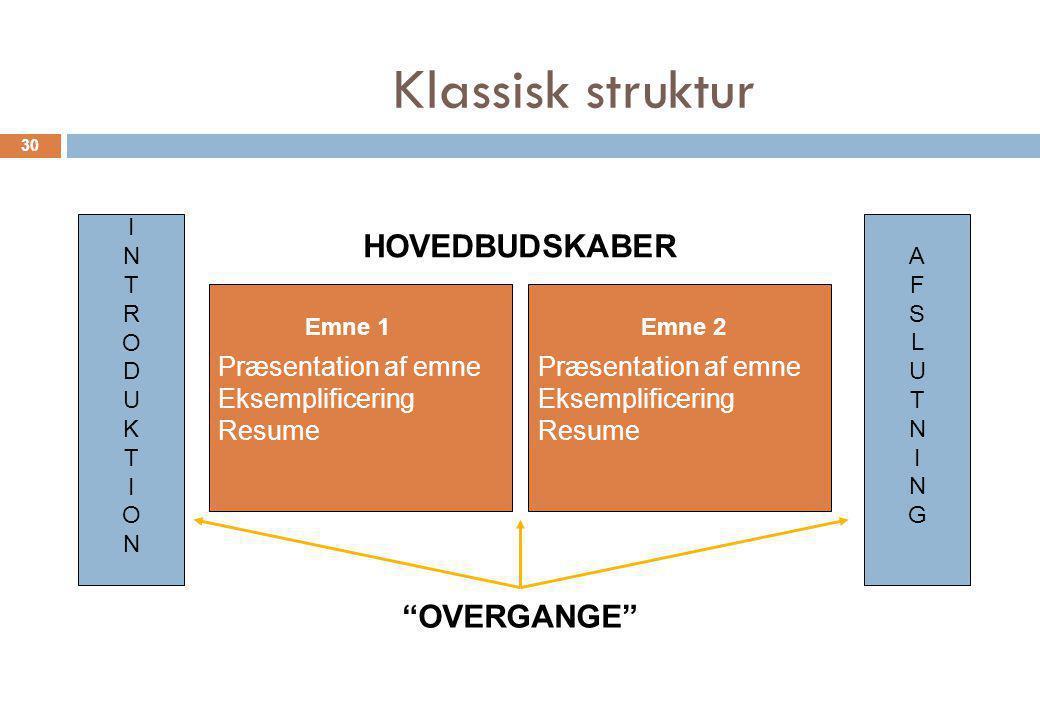 Klassisk struktur HOVEDBUDSKABER OVERGANGE Præsentation af emne