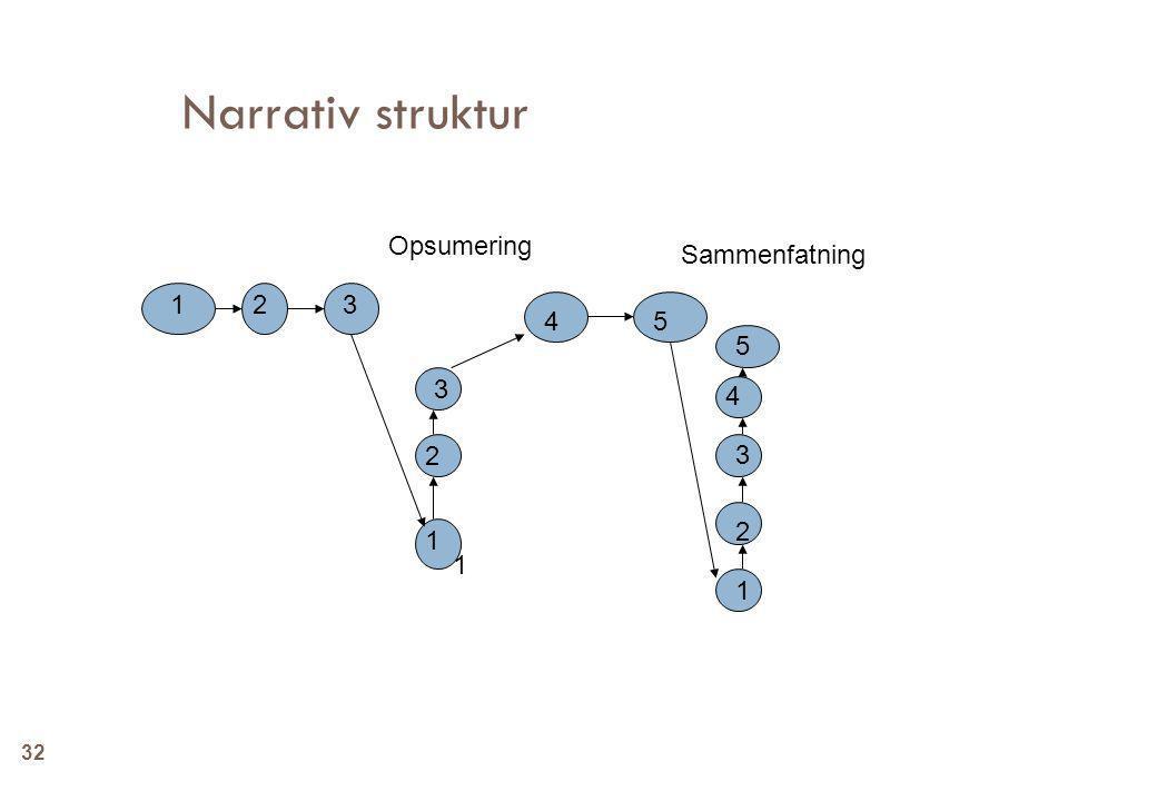 Narrativ struktur Opsumering Sammenfatning 1 2 3 4 5 5 3 4 2 3 2 1 1 1