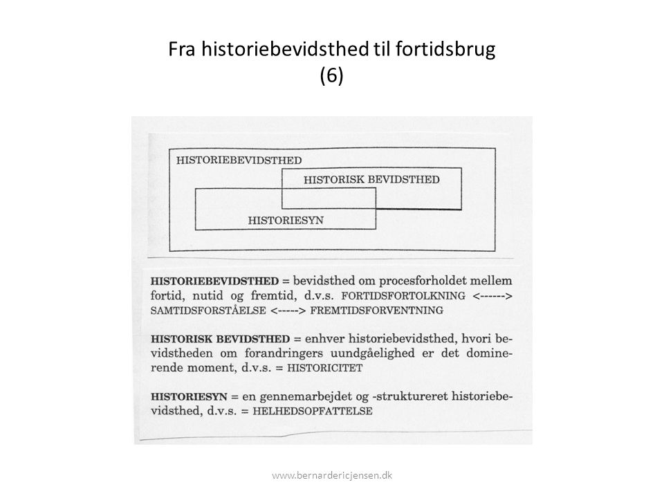 Fra historiebevidsthed til fortidsbrug (6)