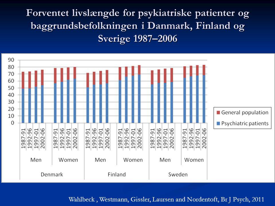 Forventet livslængde for psykiatriske patienter og baggrundsbefolkningen i Danmark, Finland og Sverige 1987–2006