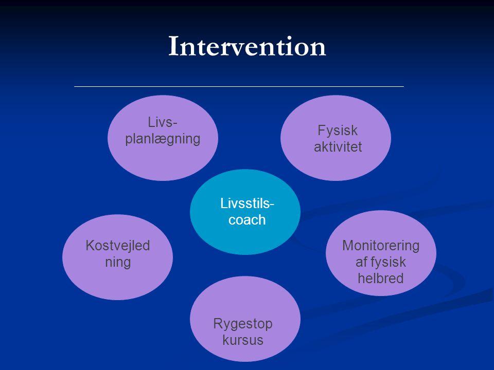 Monitorering af fysisk helbred