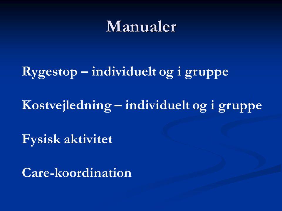 Manualer Rygestop – individuelt og i gruppe