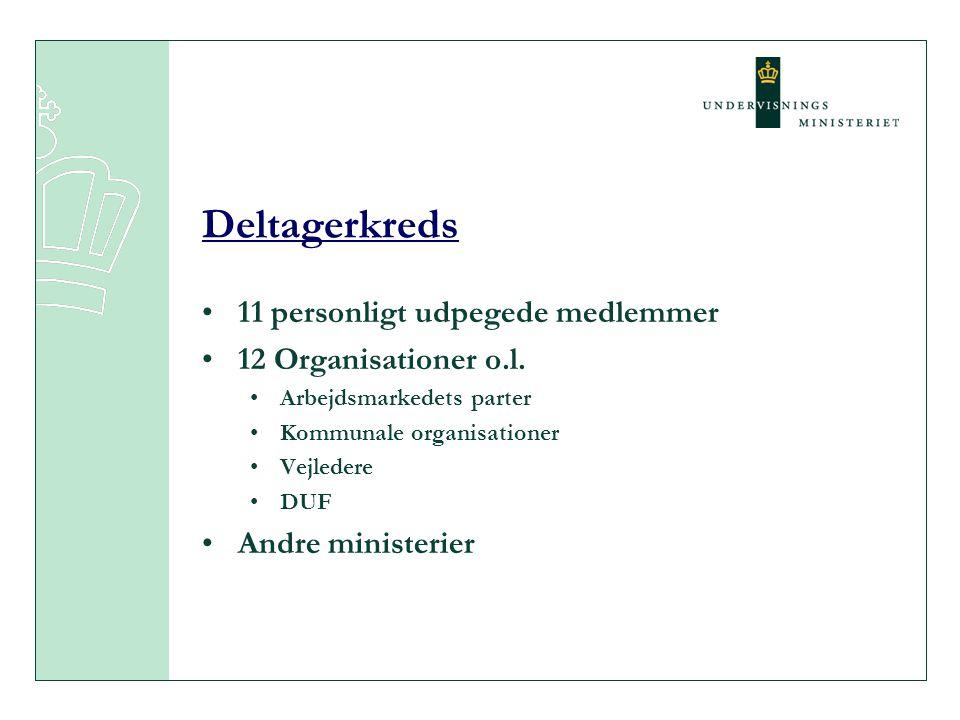 Deltagerkreds 11 personligt udpegede medlemmer 12 Organisationer o.l.