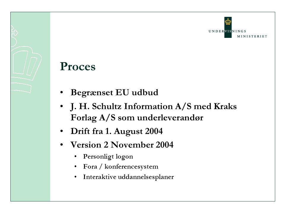 Proces Begrænset EU udbud
