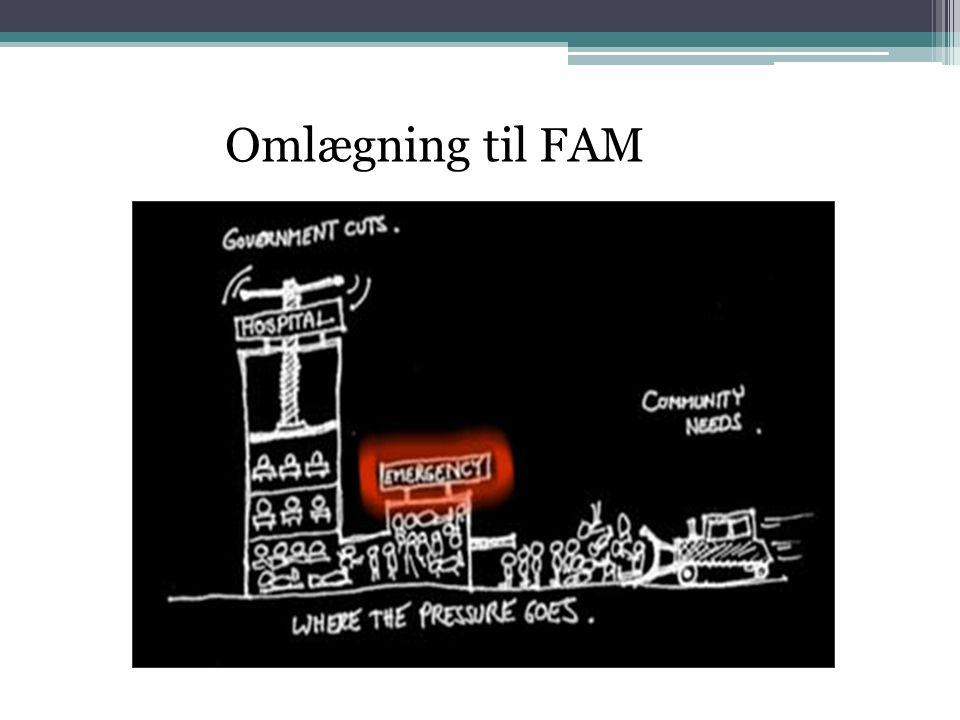 Omlægning til FAM