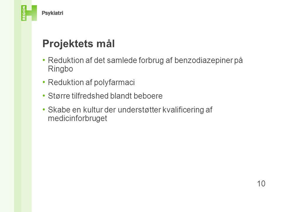 Projektets mål Reduktion af det samlede forbrug af benzodiazepiner på Ringbo. Reduktion af polyfarmaci.