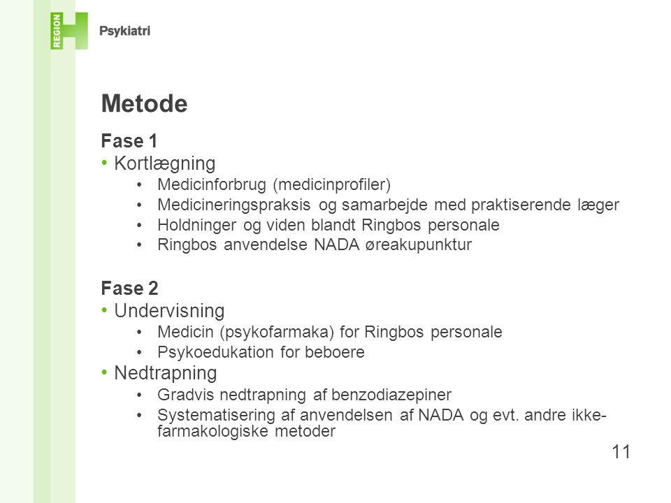 Metode Fase 1 Kortlægning Fase 2 Undervisning Nedtrapning 11