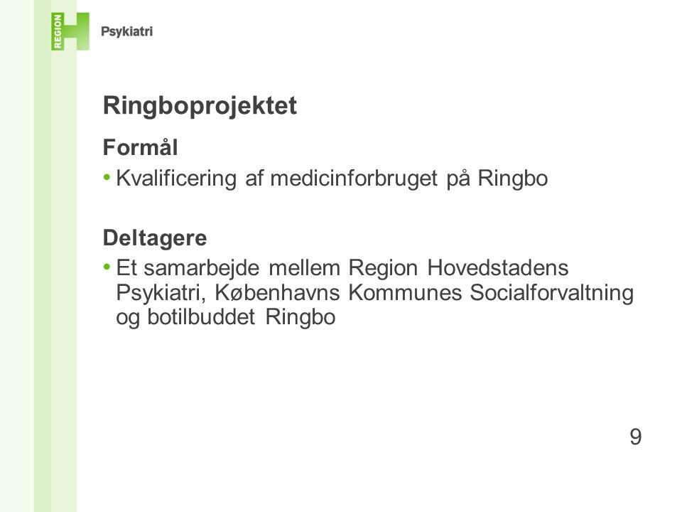 Ringboprojektet Formål Kvalificering af medicinforbruget på Ringbo