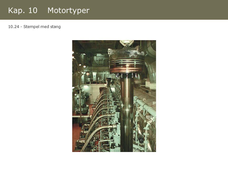 Kap. 10 Motortyper 10.24 - Stempel med stang