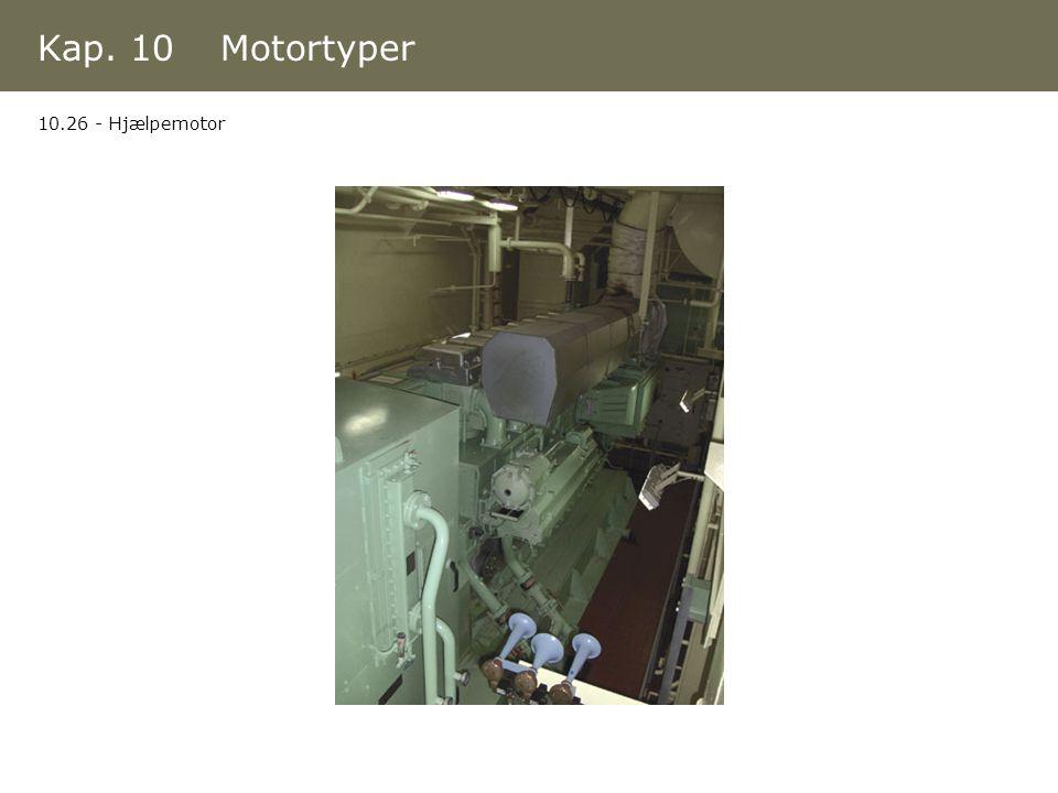 Kap. 10 Motortyper 10.26 - Hjælpemotor