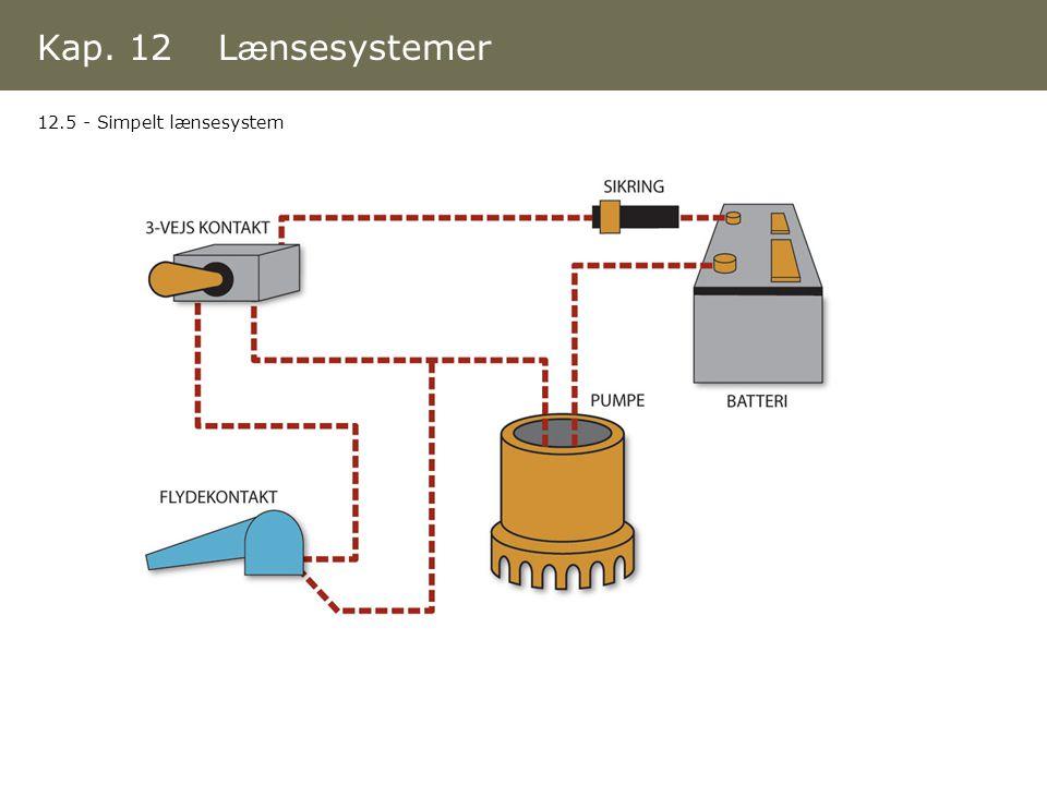 Kap. 12 Lænsesystemer 12.5 - Simpelt lænsesystem