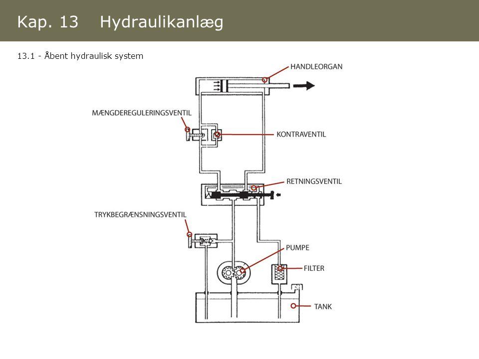 Kap. 13 Hydraulikanlæg 13.1 - Åbent hydraulisk system