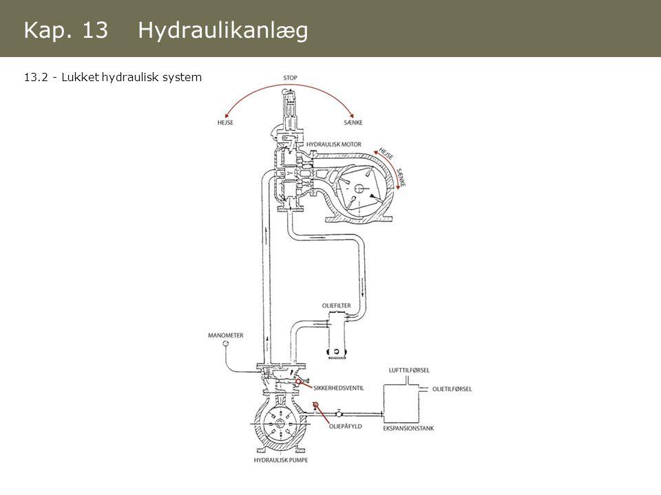 Kap. 13 Hydraulikanlæg 13.2 - Lukket hydraulisk system