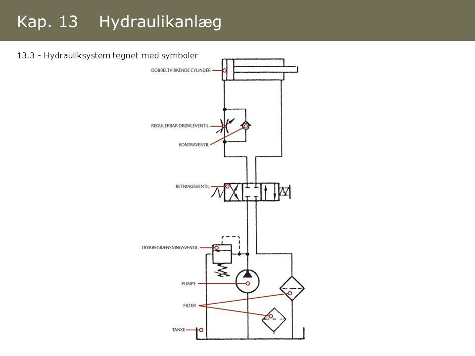 Kap. 13 Hydraulikanlæg 13.3 - Hydrauliksystem tegnet med symboler