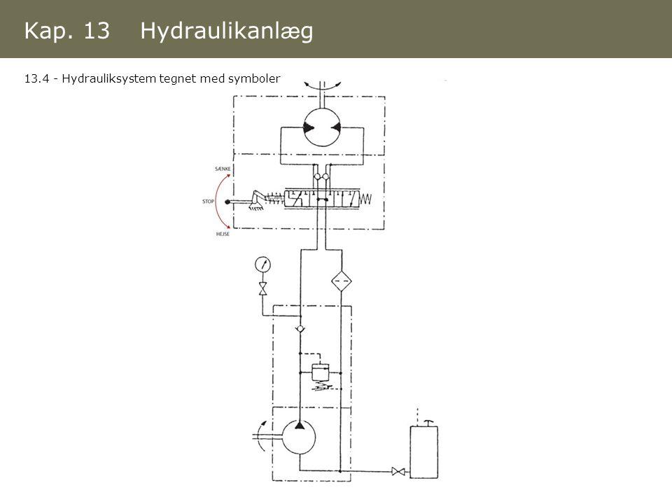Kap. 13 Hydraulikanlæg 13.4 - Hydrauliksystem tegnet med symboler