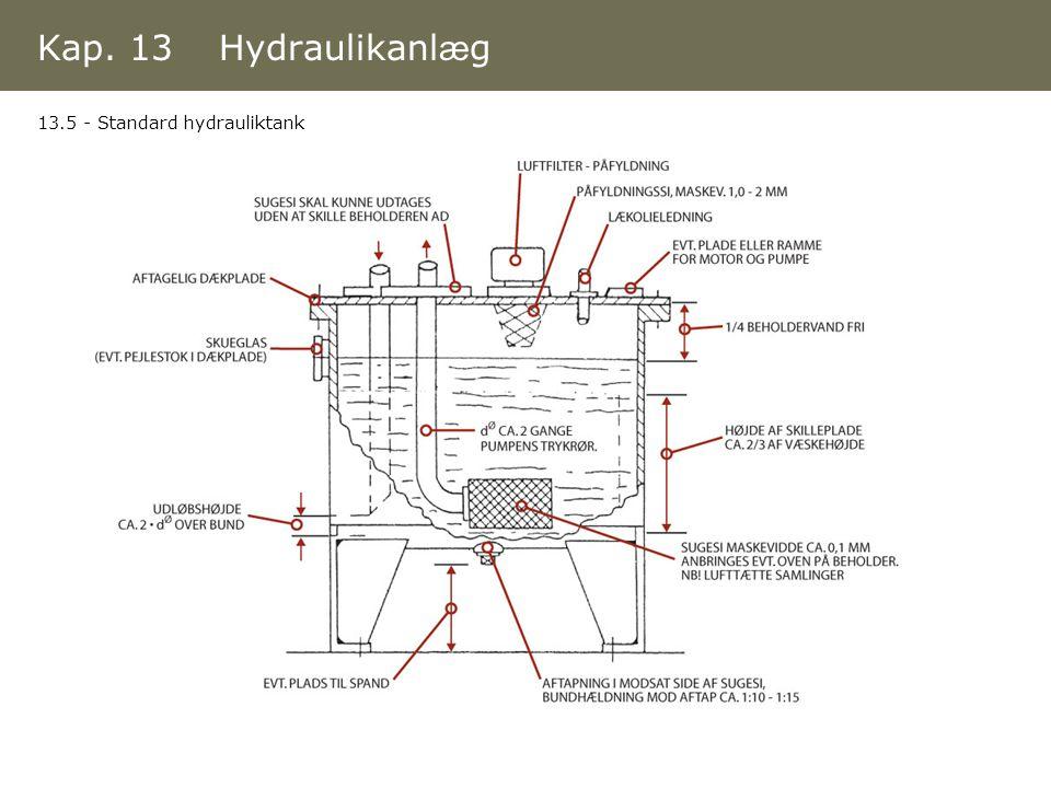Kap. 13 Hydraulikanlæg 13.5 - Standard hydrauliktank