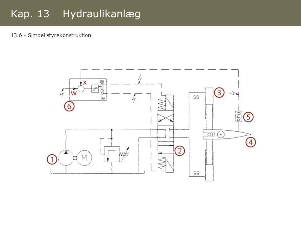 Kap. 13 Hydraulikanlæg 13.6 - Simpel styrekonstruktion
