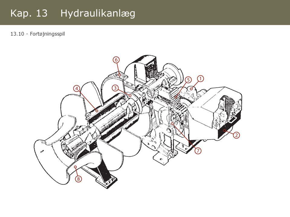 Kap. 13 Hydraulikanlæg 13.10 - Fortøjningsspil